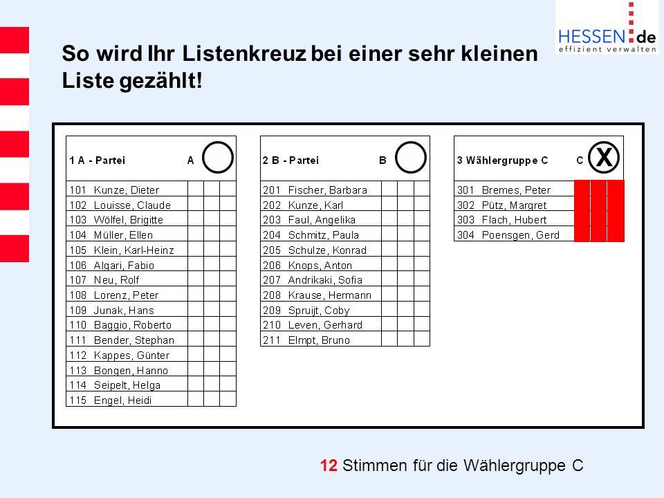12 Stimmen für die Wählergruppe C