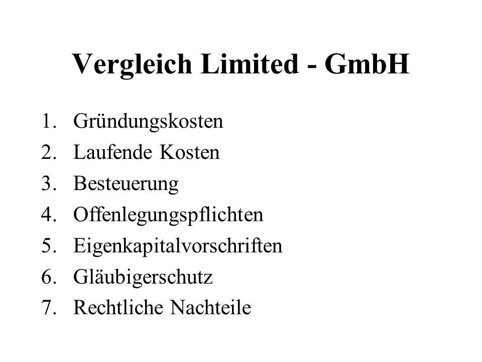 Vergleich Limited - GmbH