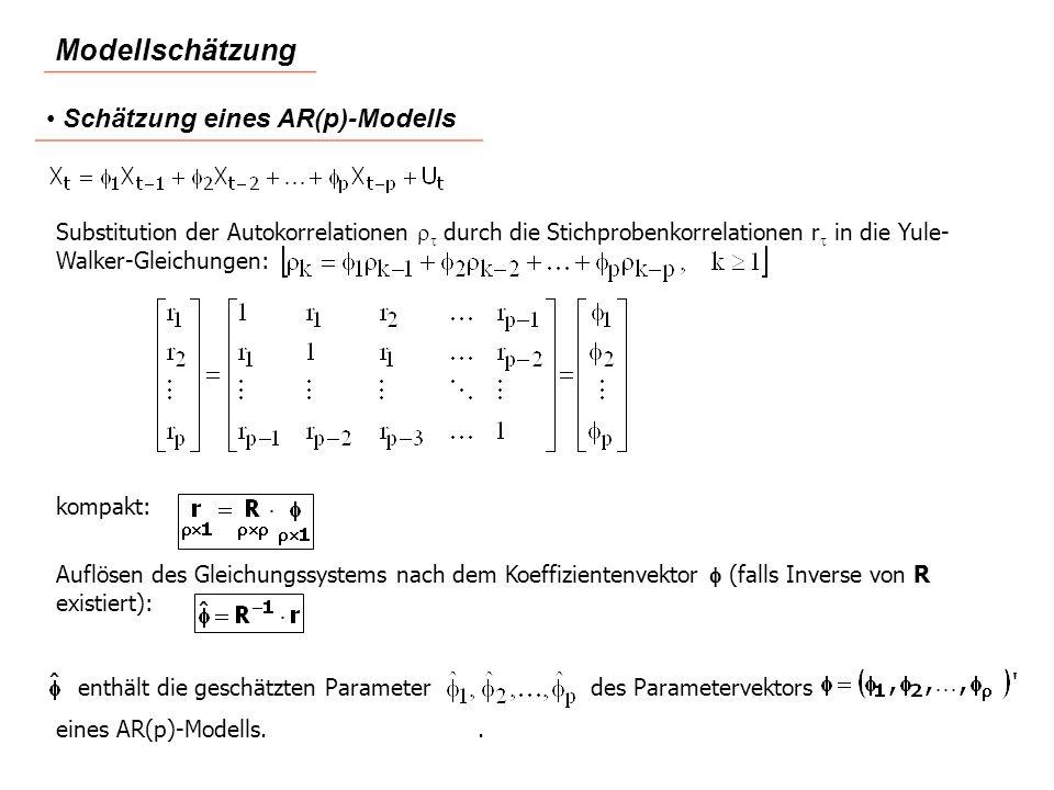 Modellschätzung Schätzung eines AR(p)-Modells