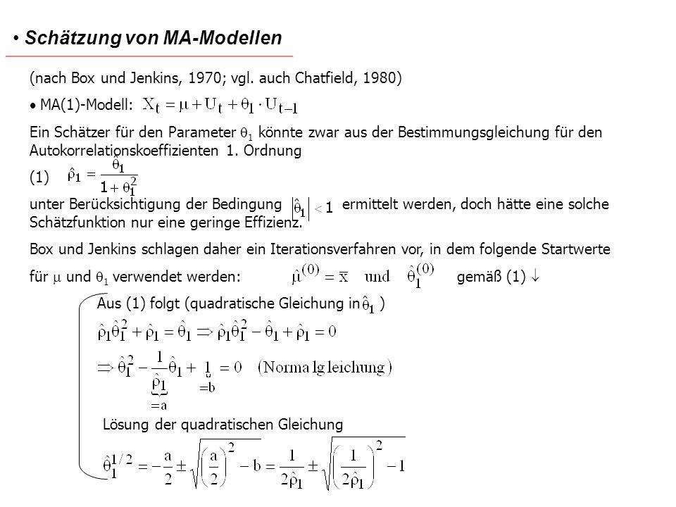 Schätzung von MA-Modellen