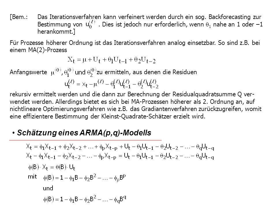 Schätzung eines ARMA(p,q)-Modells
