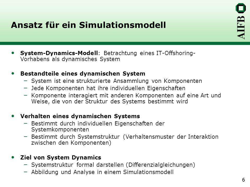 Ansatz für ein Simulationsmodell