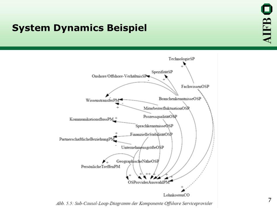System Dynamics Beispiel