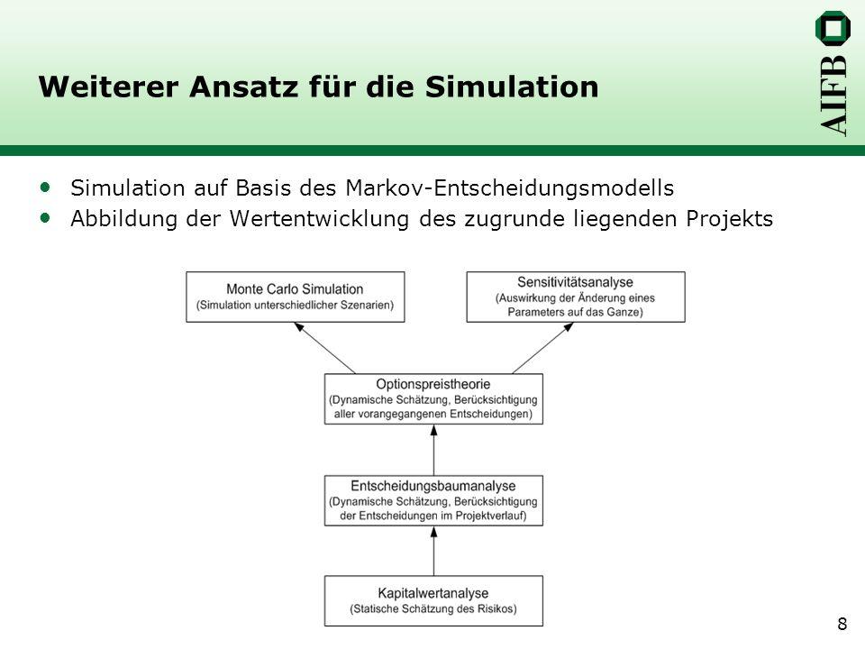 Weiterer Ansatz für die Simulation