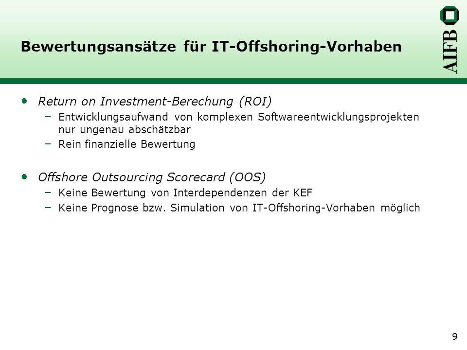 Bewertungsansätze für IT-Offshoring-Vorhaben