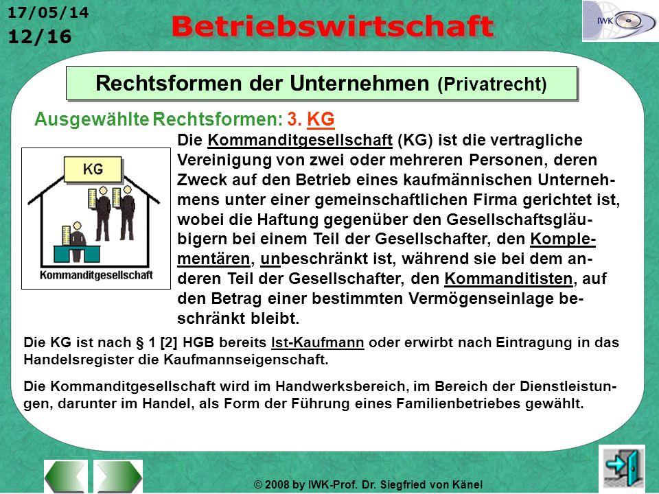 Rechtsformen der Unternehmen (Privatrecht)