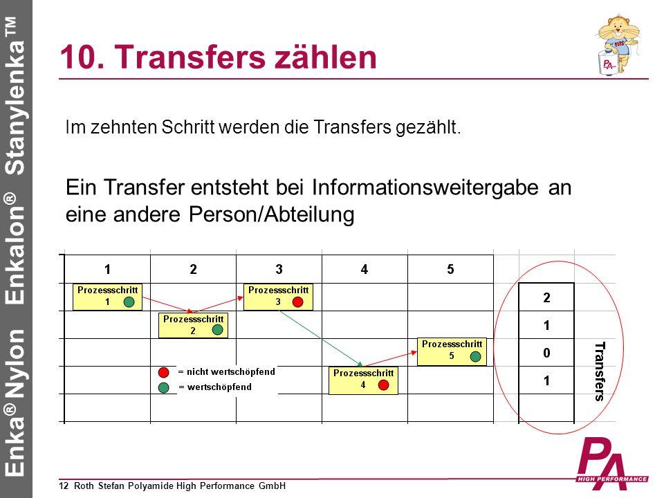 10. Transfers zählen Im zehnten Schritt werden die Transfers gezählt.