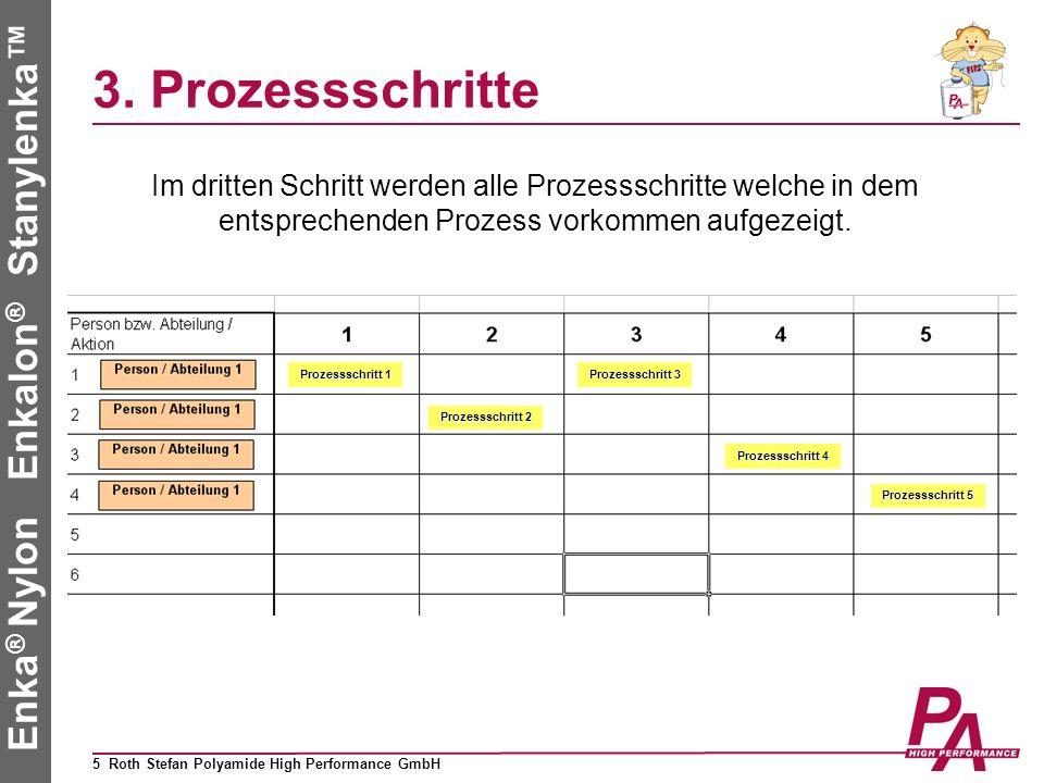 3. Prozessschritte Im dritten Schritt werden alle Prozessschritte welche in dem entsprechenden Prozess vorkommen aufgezeigt.