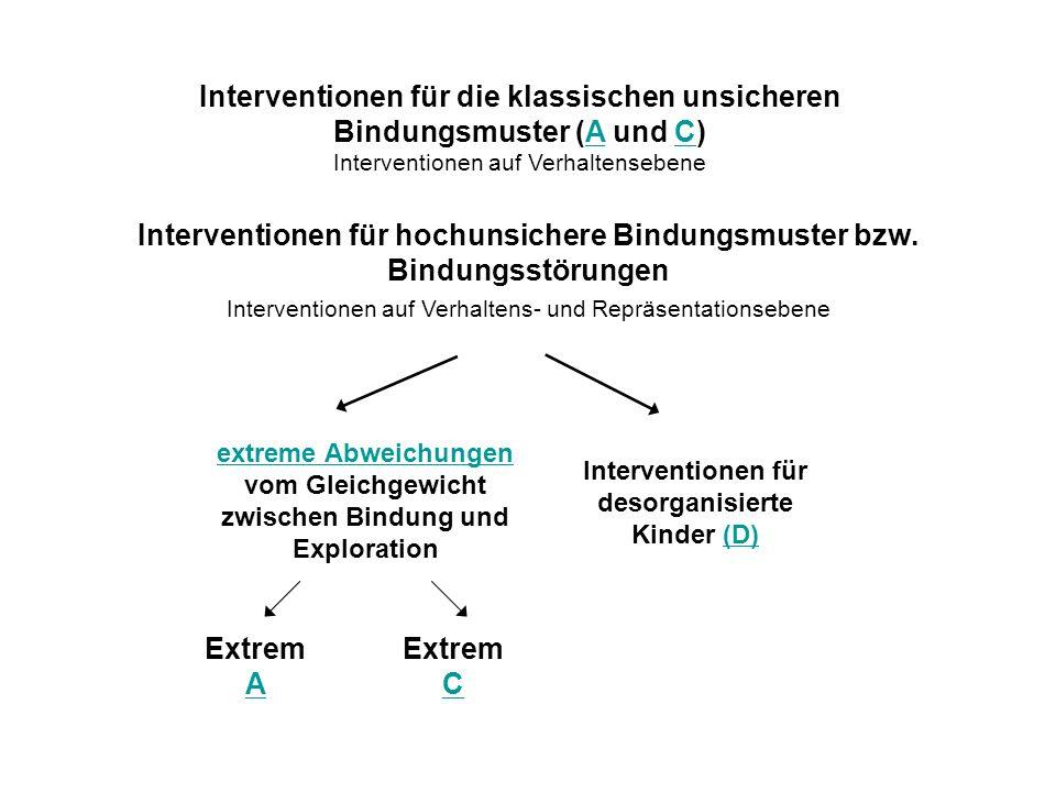 Interventionen für die klassischen unsicheren Bindungsmuster (A und C)