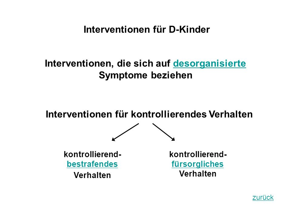 Interventionen für D-Kinder