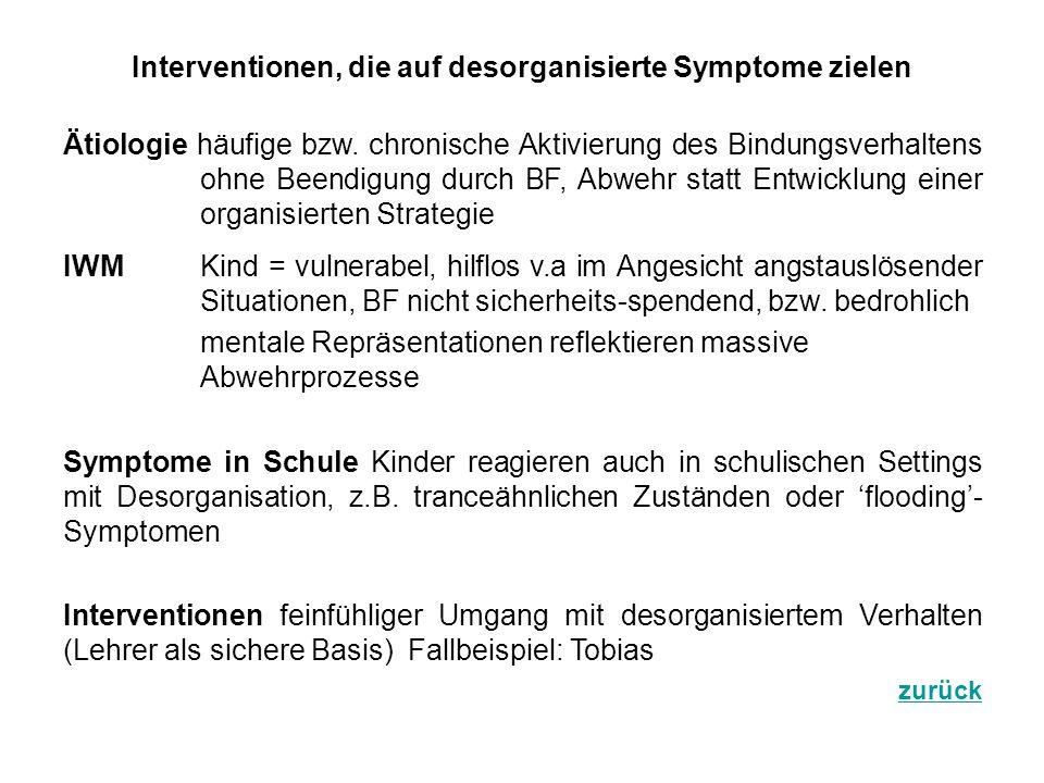 Interventionen, die auf desorganisierte Symptome zielen