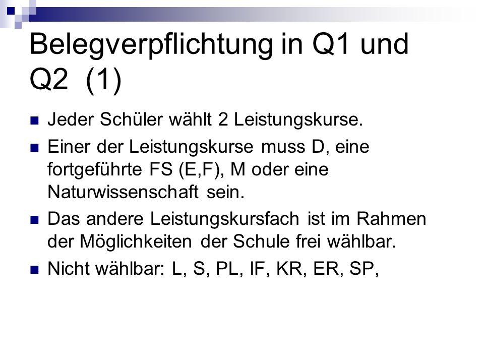 Belegverpflichtung in Q1 und Q2 (1)