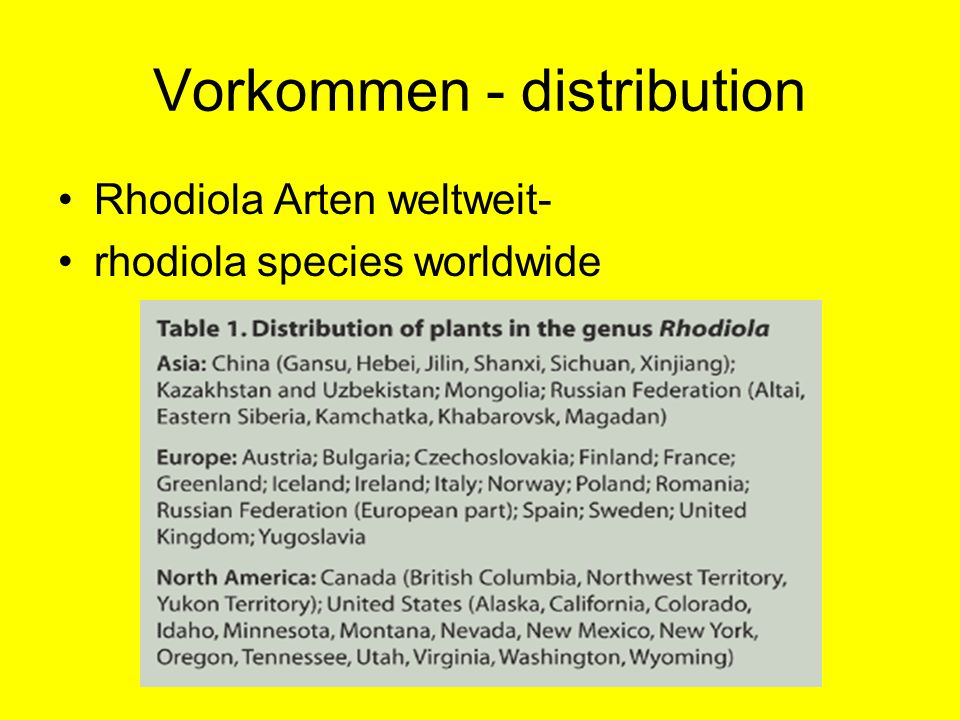 Vorkommen - distribution