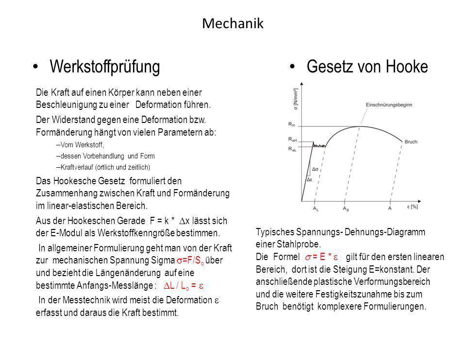 Werkstoffprüfung Gesetz von Hooke Mechanik