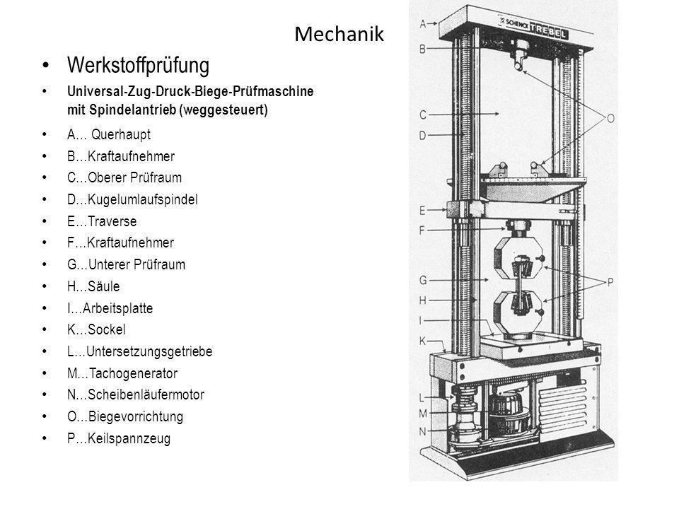 Mechanik Werkstoffprüfung