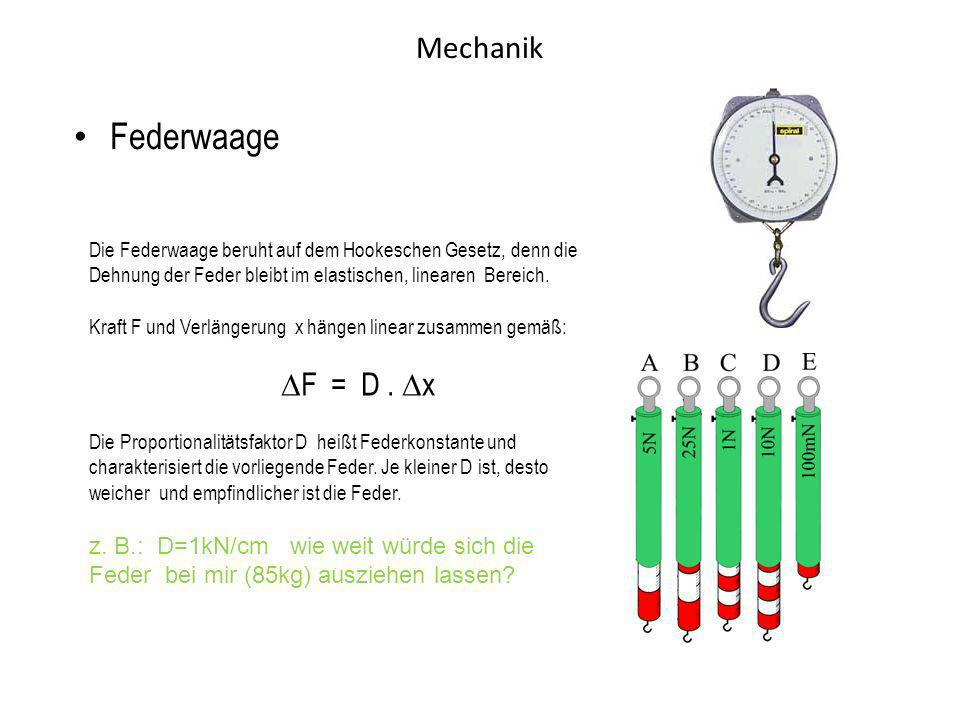 31.03.2017 Mechanik. Federwaage.