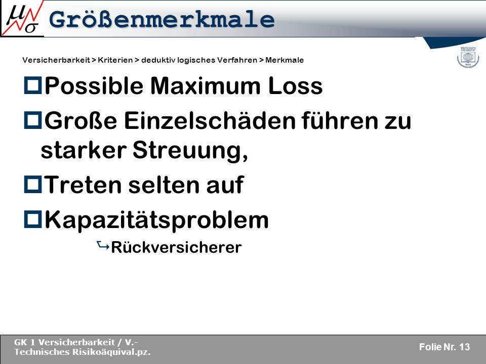 Größenmerkmale Possible Maximum Loss