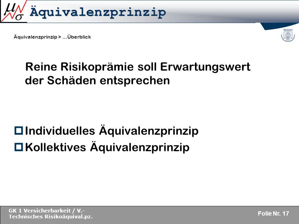 Äquivalenzprinzip Äquivalenzprinzip > …Überblick. Reine Risikoprämie soll Erwartungswert der Schäden entsprechen.