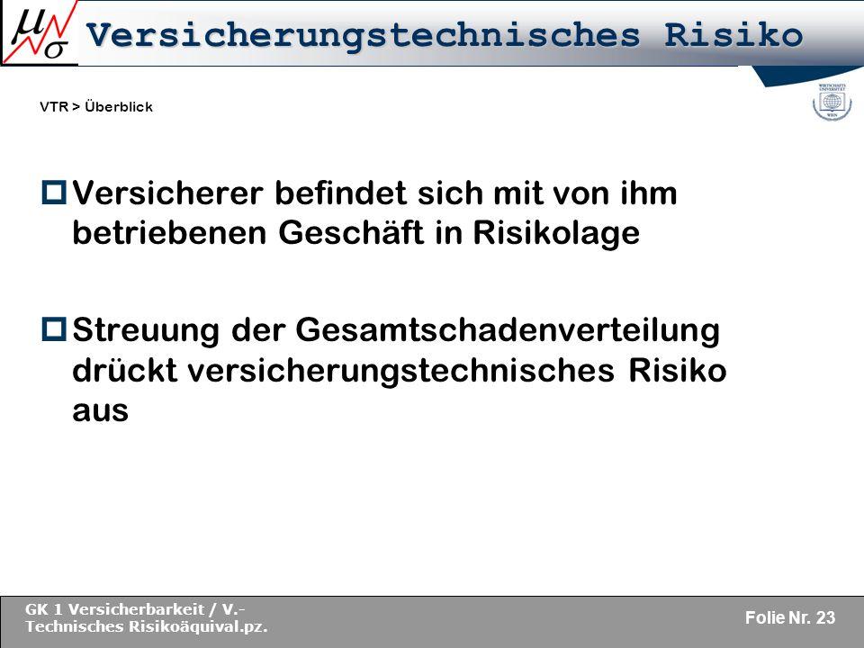 Versicherungstechnisches Risiko