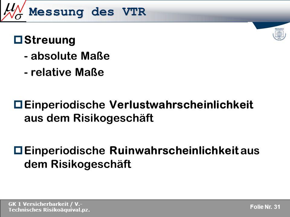 Messung des VTR Streuung - absolute Maße - relative Maße