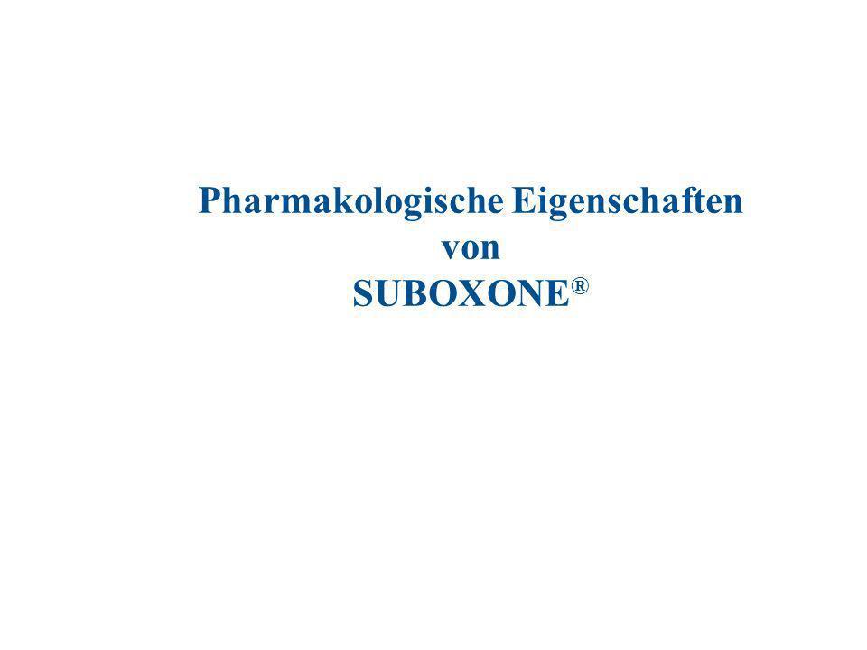 Pharmakologische Eigenschaften von SUBOXONE®
