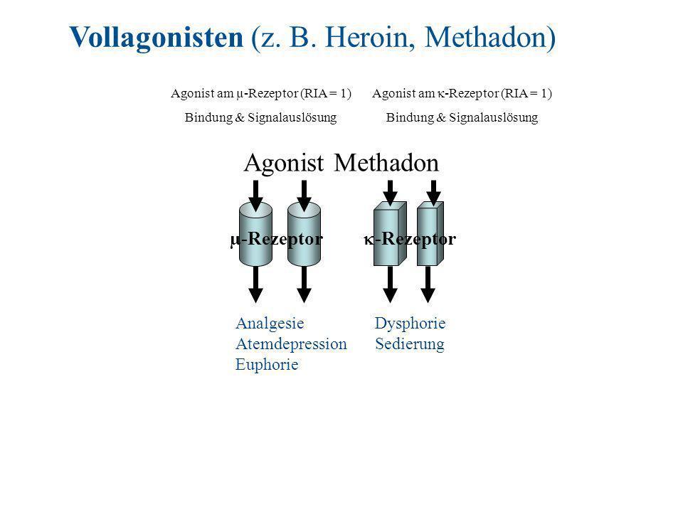 Vollagonisten (z. B. Heroin, Methadon)