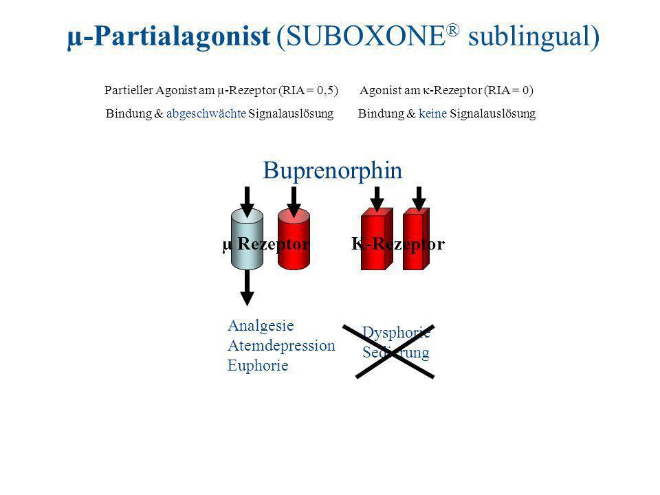 µ-Partialagonist (SUBOXONE® sublingual)