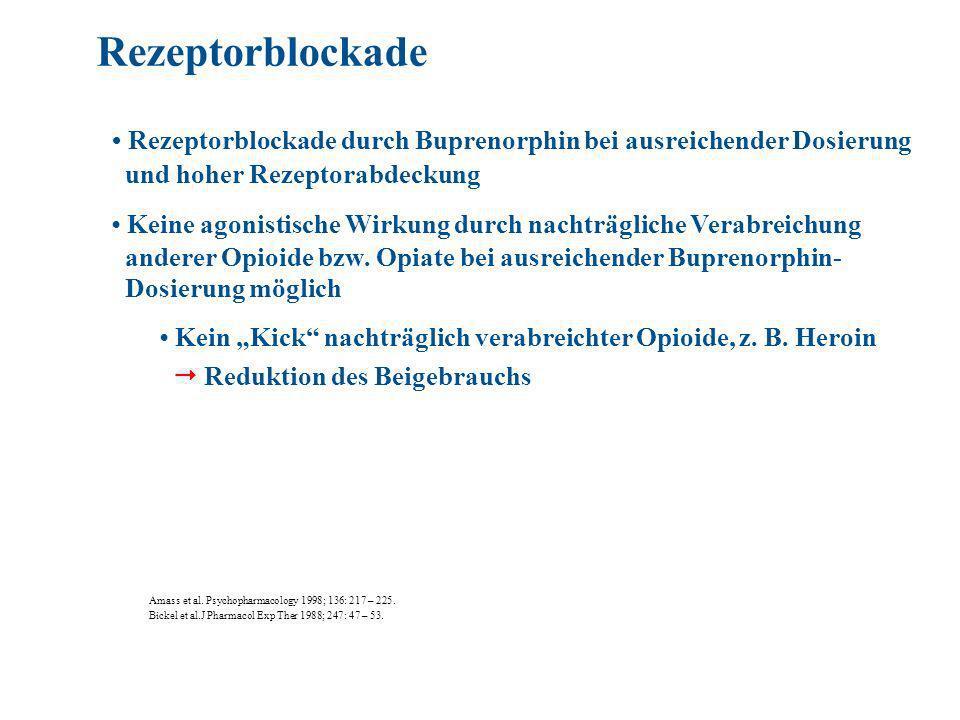 Rezeptorblockade • Rezeptorblockade durch Buprenorphin bei ausreichender Dosierung. und hoher Rezeptorabdeckung.