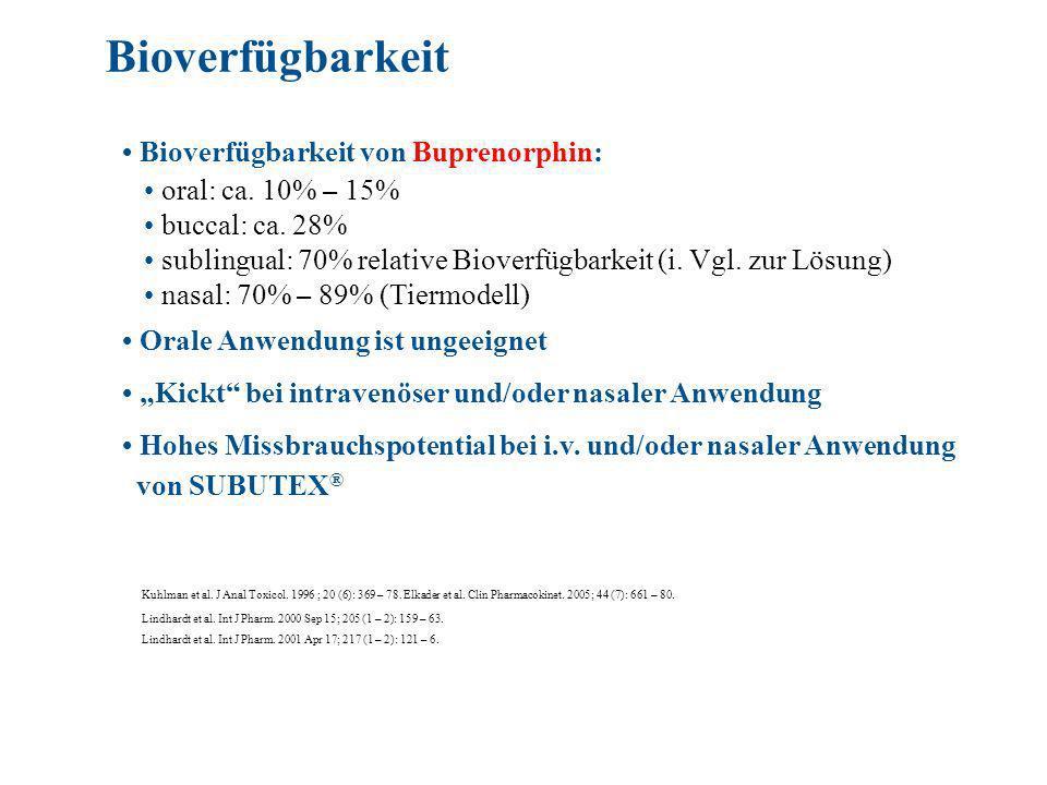 Bioverfügbarkeit • Bioverfügbarkeit von Buprenorphin:
