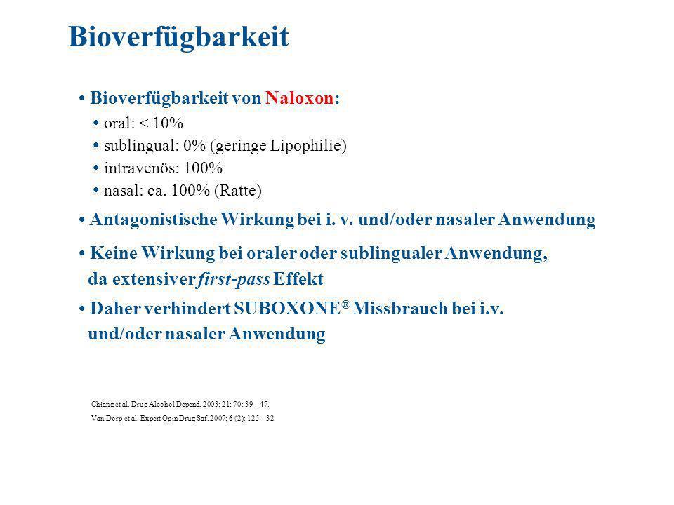 Bioverfügbarkeit • Bioverfügbarkeit von Naloxon: • oral: < 10%