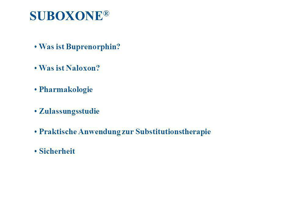 SUBOXONE® Was ist Buprenorphin Was ist Naloxon Pharmakologie