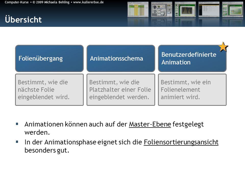 Übersicht Folienübergang. Animationsschema. Benutzerdefinierte Animation. Bestimmt, wie die nächste Folie eingeblendet wird.