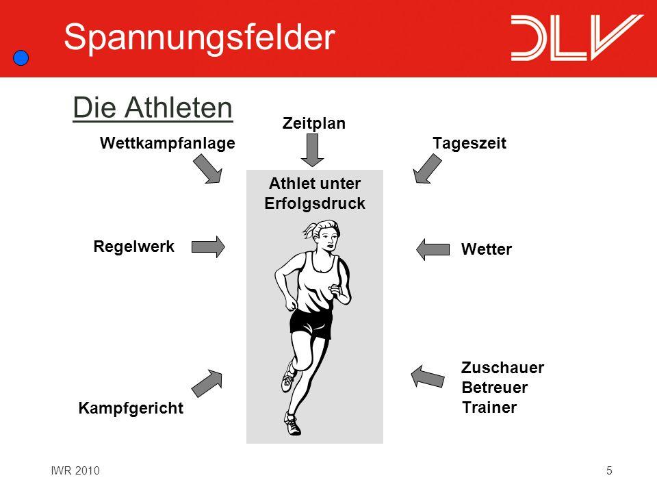 Spannungsfelder Die Athleten Zeitplan Wettkampfanlage Tageszeit
