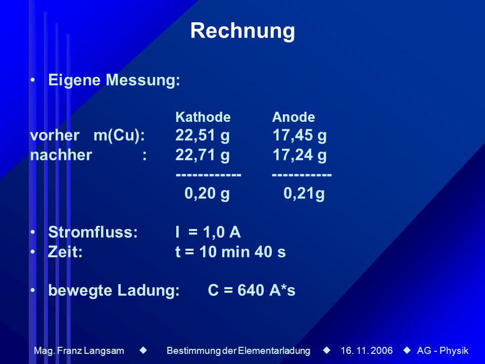 Rechnung Eigene Messung: vorher m(Cu): 22,51 g 17,45 g