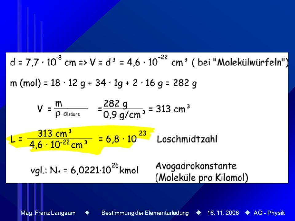 Mag. Franz Langsam Bestimmung der Elementarladung 16. 11