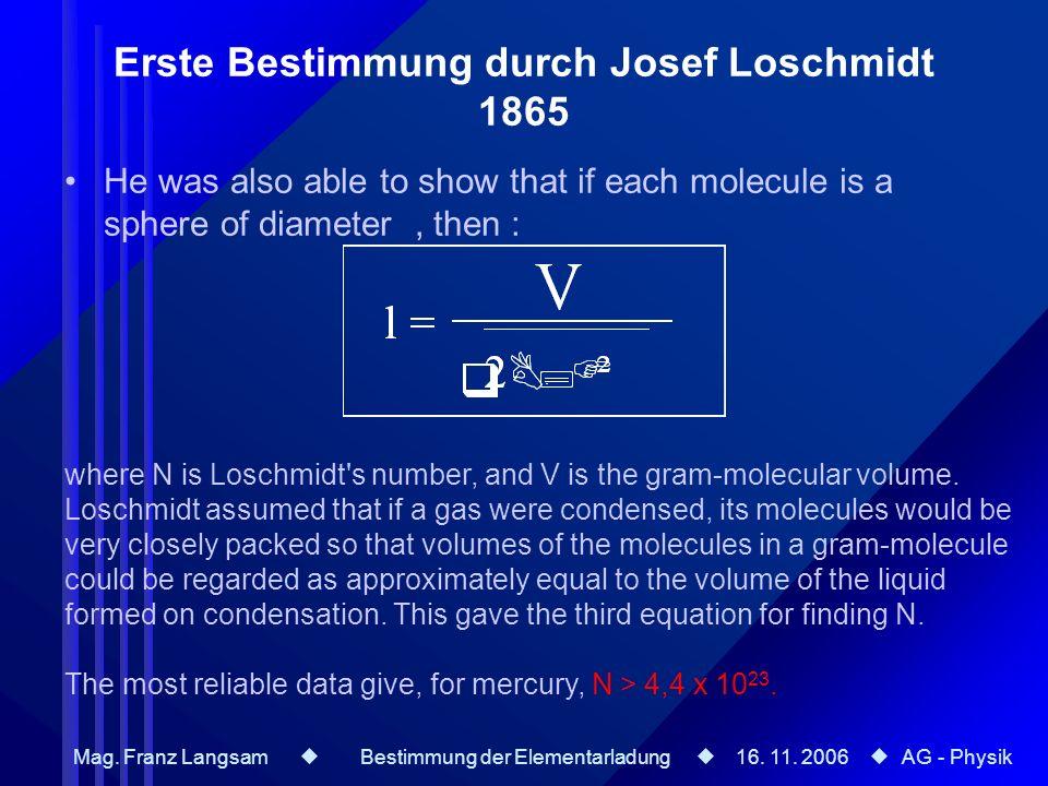 Erste Bestimmung durch Josef Loschmidt 1865