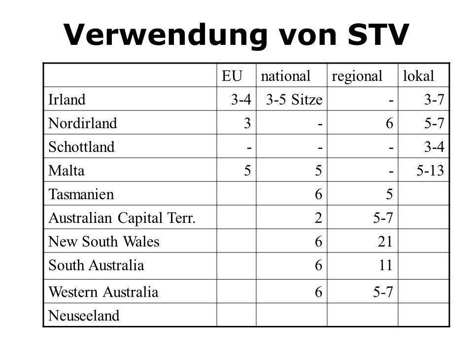 Verwendung von STV EU national regional lokal Irland 3-4 3-5 Sitze -