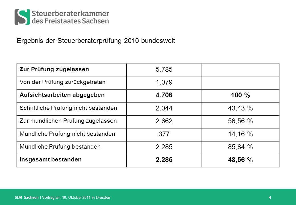 Ergebnis der Steuerberaterprüfung 2010 bundesweit
