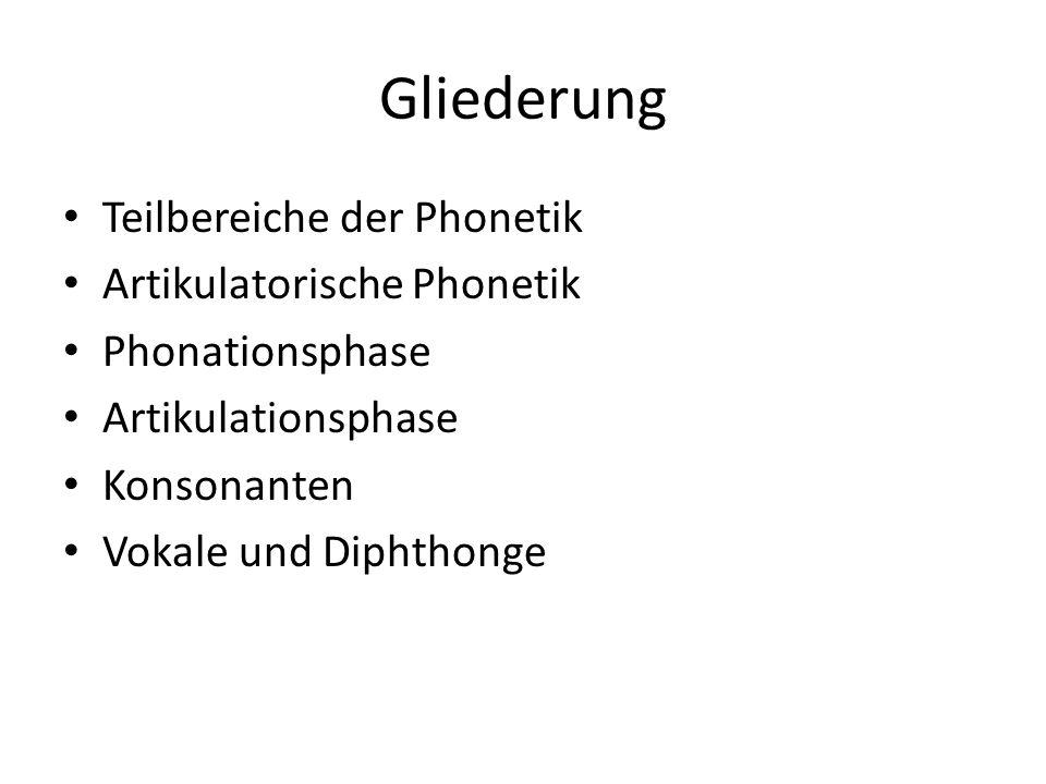 Gliederung Teilbereiche der Phonetik Artikulatorische Phonetik