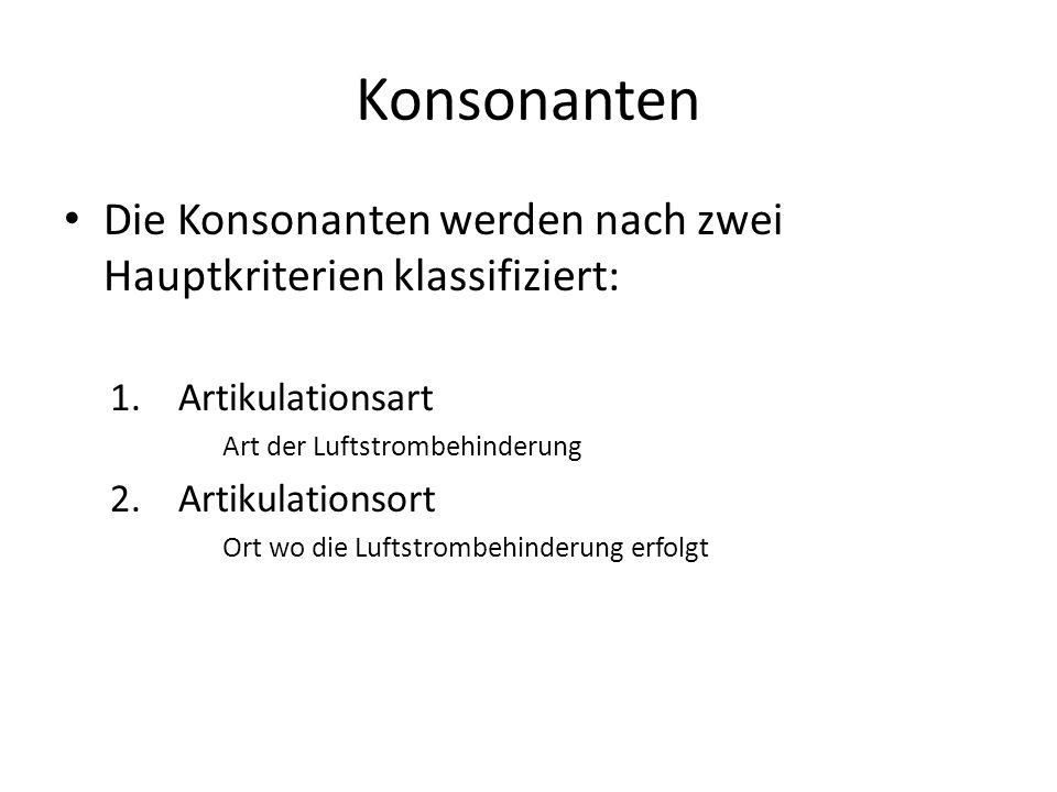 Konsonanten Die Konsonanten werden nach zwei Hauptkriterien klassifiziert: Artikulationsart. Art der Luftstrombehinderung.