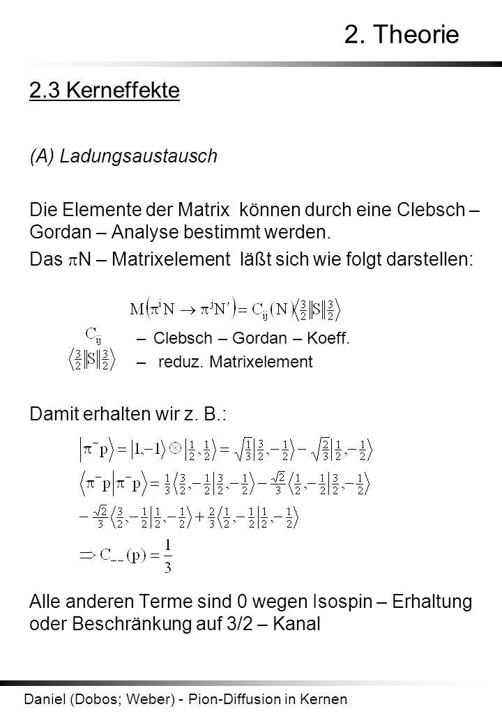 2. Theorie 2.3 Kerneffekte (A) Ladungsaustausch