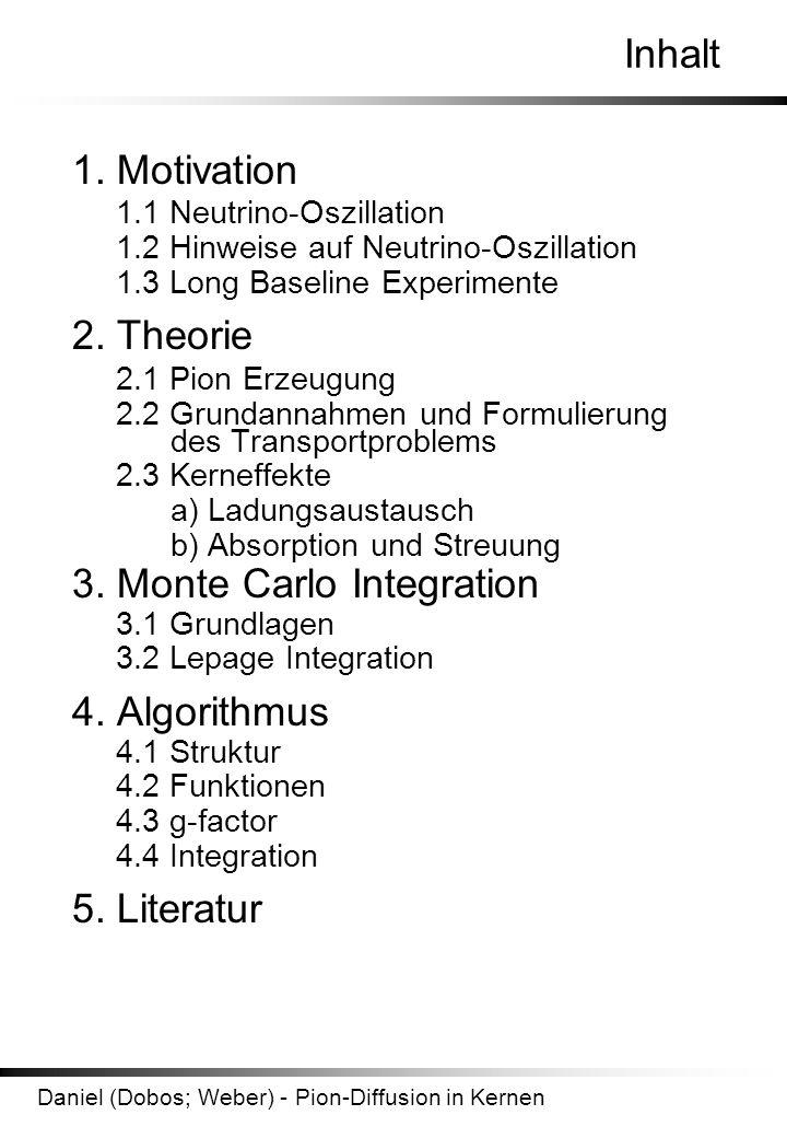 3. Monte Carlo Integration 4. Algorithmus