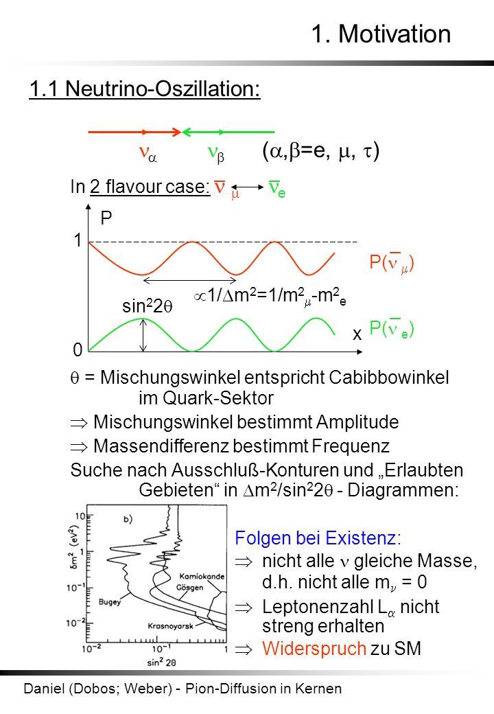 1. Motivation 1.1 Neutrino-Oszillation: