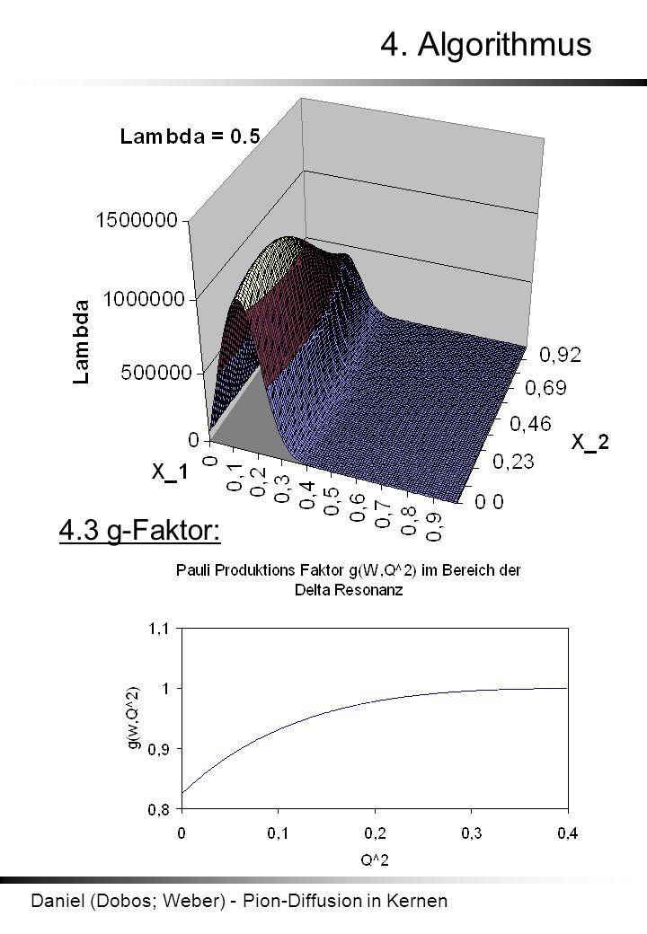 4. Algorithmus 4.3 g-Faktor: