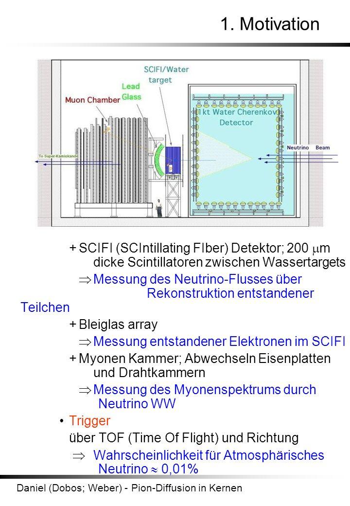 1. Motivation + SCIFI (SCIntillating FIber) Detektor; 200 m dicke Scintillatoren zwischen Wassertargets.