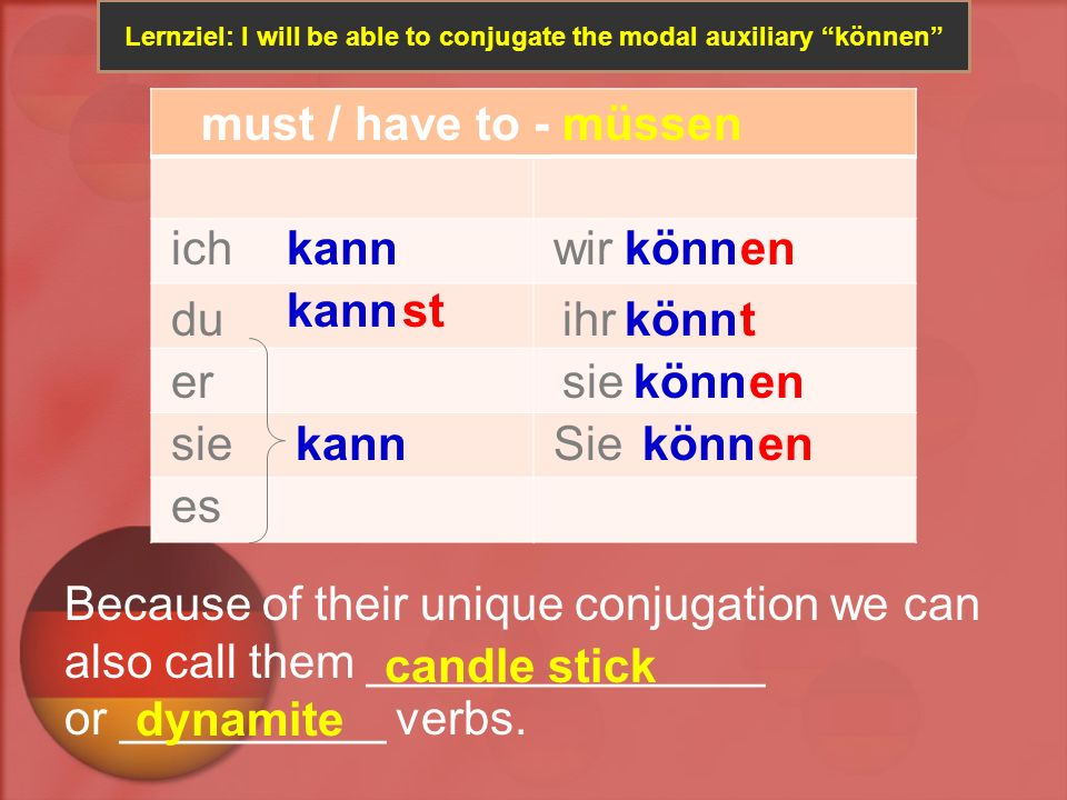 Lernziel: I will be able to conjugate the modal auxiliary können