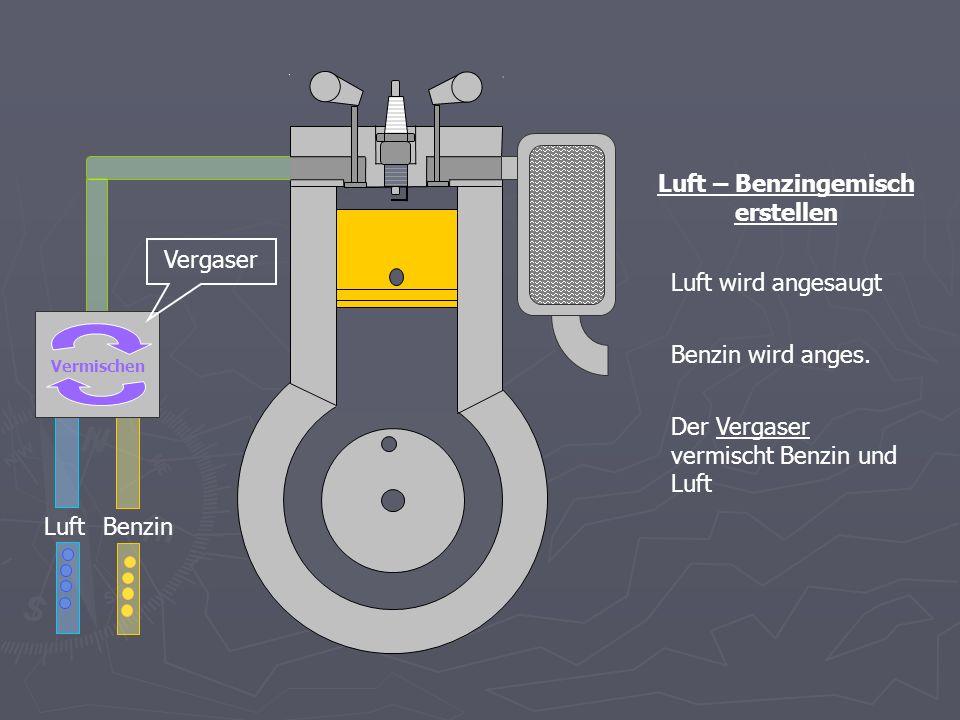 Luft – Benzingemisch erstellen