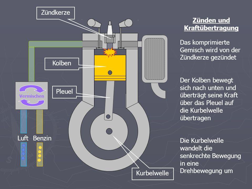 Zünden und Kraftübertragung