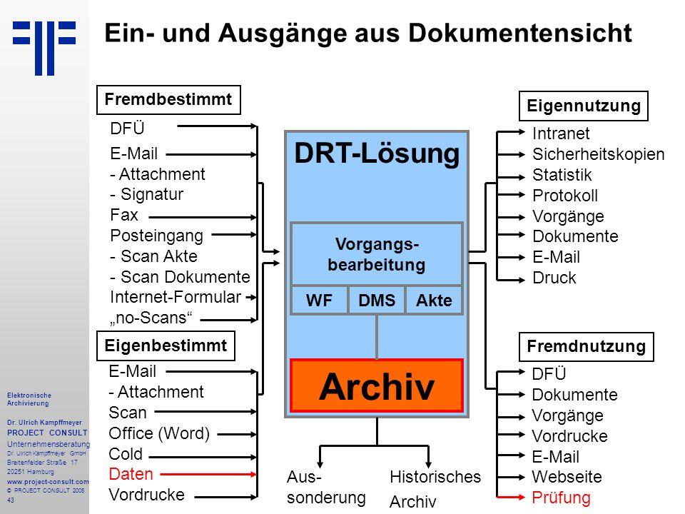 Ein- und Ausgänge aus Dokumentensicht