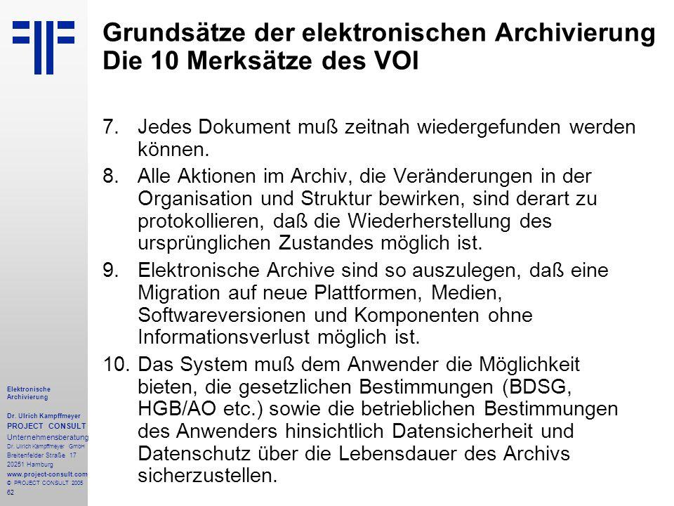 Grundsätze der elektronischen Archivierung Die 10 Merksätze des VOI